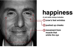 Test] Les microexpressions – 7 émotions universelles à décoder