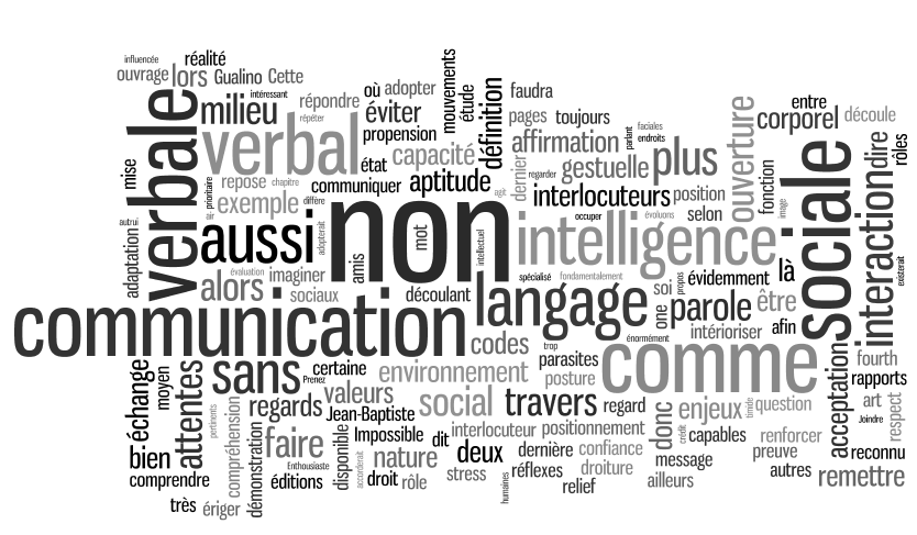 Tags sur la communication non-verbale